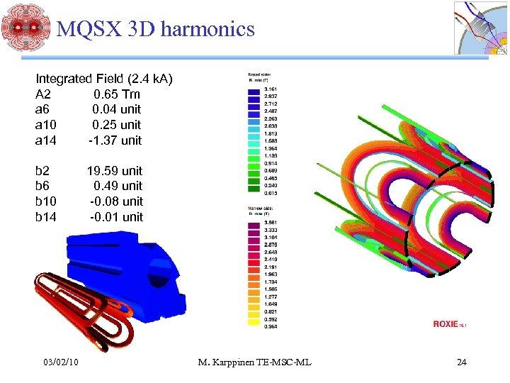 MQSX 3 D harmonics Integrated Field (2. 4 k. A) A 2 0. 65