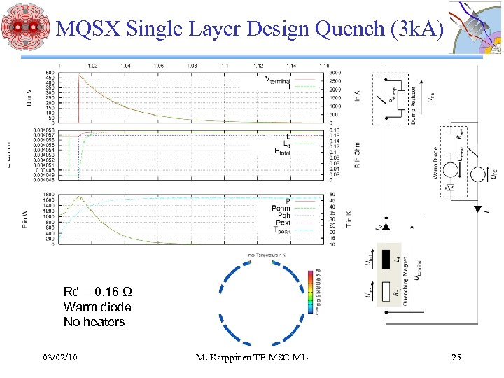 MQSX Single Layer Design Quench (3 k. A) Rd = 0. 16 Ω Warm