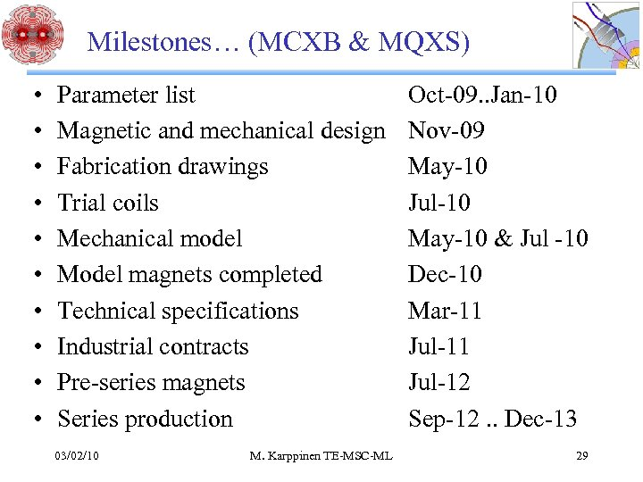 Milestones… (MCXB & MQXS) • • • Parameter list Magnetic and mechanical design Fabrication