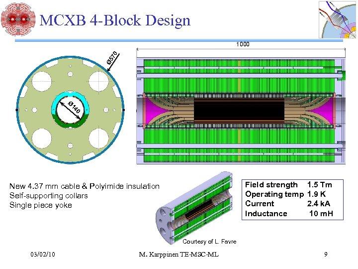 MCXB 4 -Block Design Ø 5 70 1000 Ø 14 0 Field strength Operating
