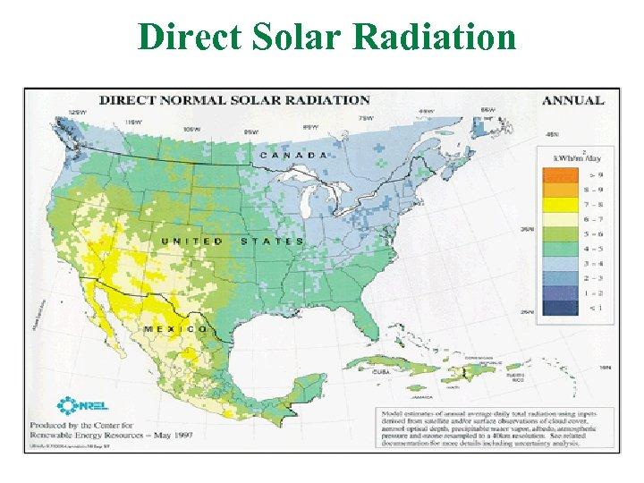 Direct Solar Radiation 18