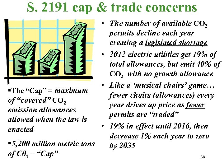 S. 2191 cap & trade concerns • The number of available CO 2 permits