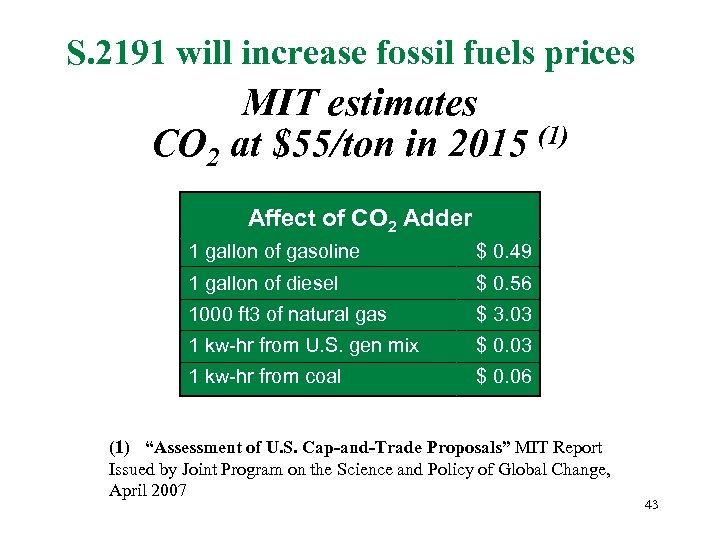 S. 2191 will increase fossil fuels prices MIT estimates CO 2 at $55/ton in