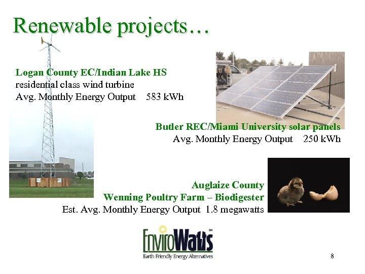 Renewable projects… Logan County EC/Indian Lake HS residential class wind turbine Avg. Monthly Energy