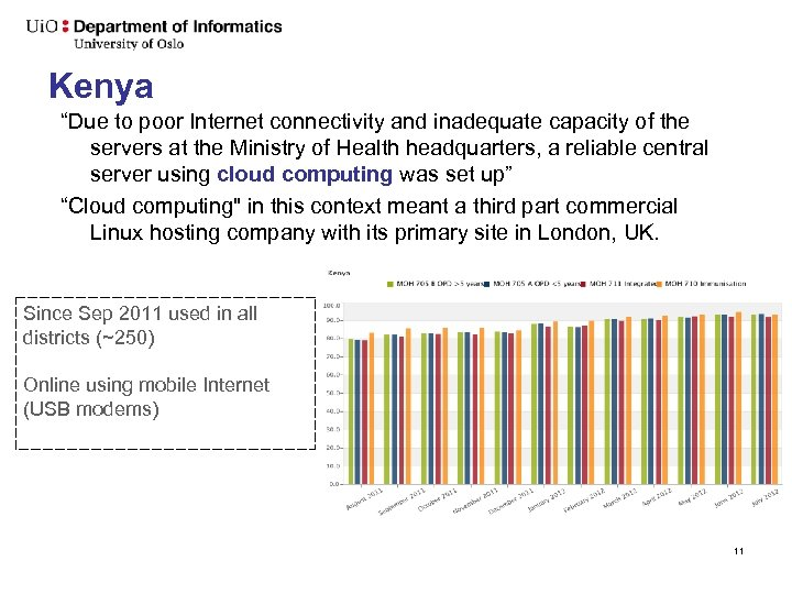 """Kenya """"Due to poor Internet connectivity and inadequate capacity of the servers at the"""