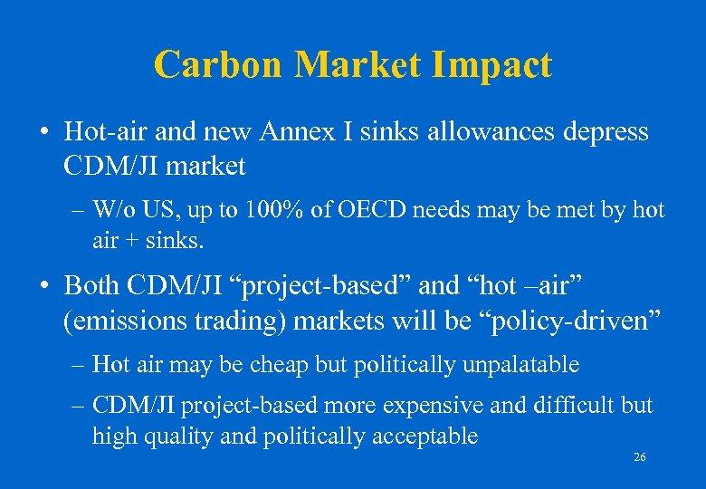 Carbon Market Impact • Hot-air and new Annex I sinks allowances depress CDM/JI market