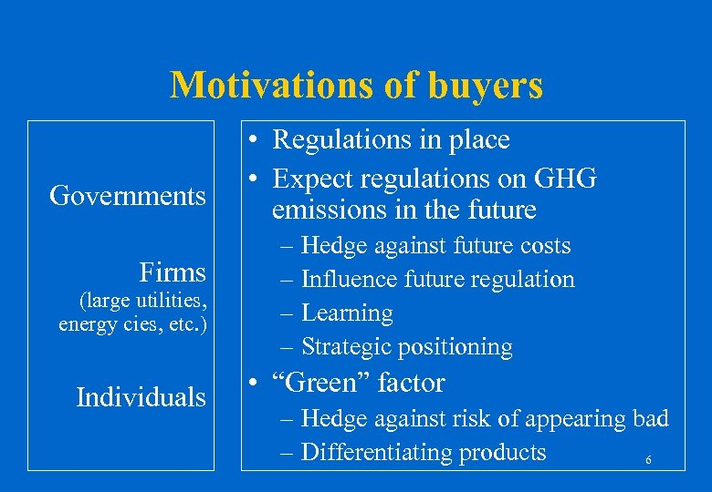 Motivations of buyers Governments Firms (large utilities, energy cies, etc. ) Individuals • Regulations