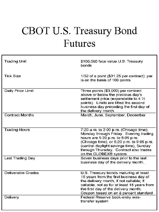 CBOT U. S. Treasury Bond Futures
