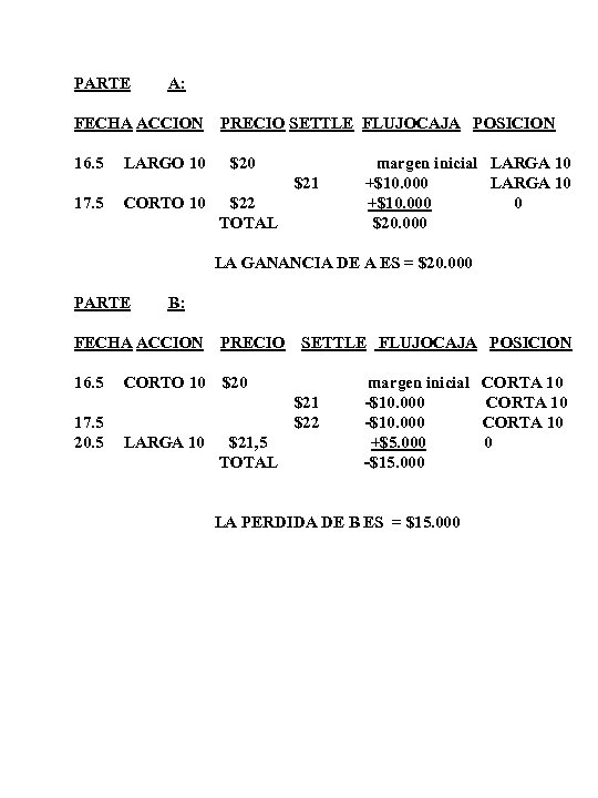PARTE A: FECHA ACCION 16. 5 LARGO 10 PRECIO SETTLE FLUJOCAJA POSICION $20 $21