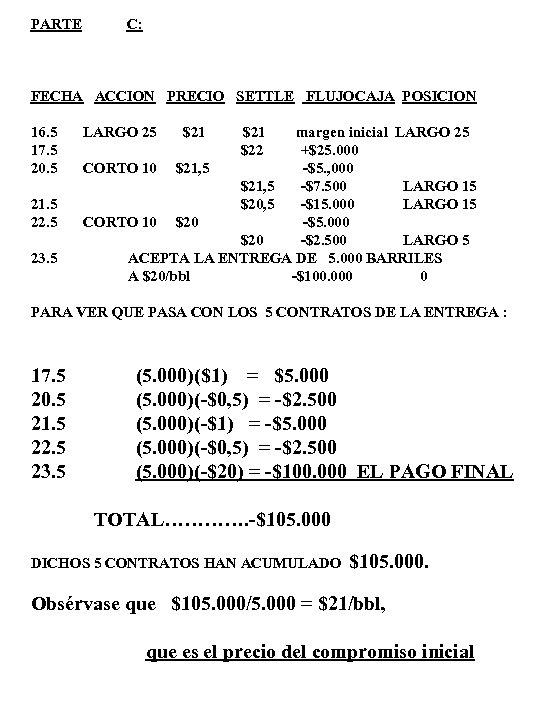 PARTE C: FECHA ACCION PRECIO SETTLE FLUJOCAJA POSICION 16. 5 17. 5 20. 5