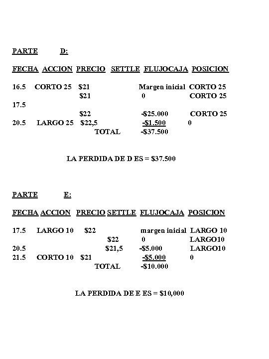 PARTE D: FECHA ACCION PRECIO SETTLE FLUJOCAJA POSICION 16. 5 CORTO 25 $21 Margen