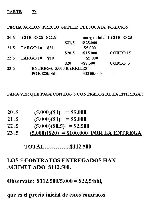 PARTE F: FECHA ACCION PRECIO SETTLE FLUJOCAJA POSICION 20. 5 21. 5 22. 5