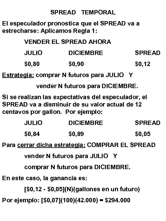 SPREAD TEMPORAL El especulador pronostica que el SPREAD va a estrecharse: Aplicamos Regla 1: