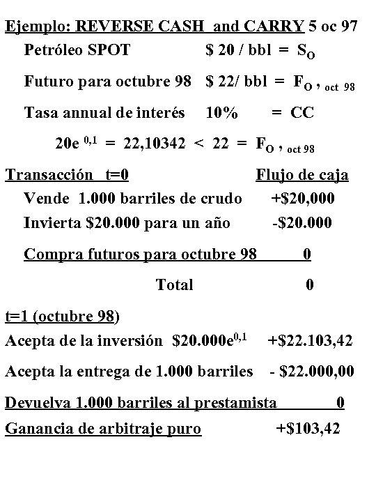 Ejemplo: REVERSE CASH and CARRY 5 oc 97 Petróleo SPOT $ 20 / bbl