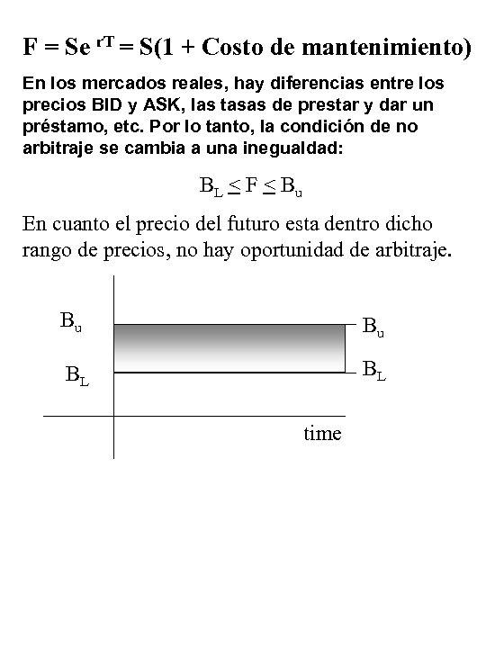 F = Se r. T = S(1 + Costo de mantenimiento) En los mercados