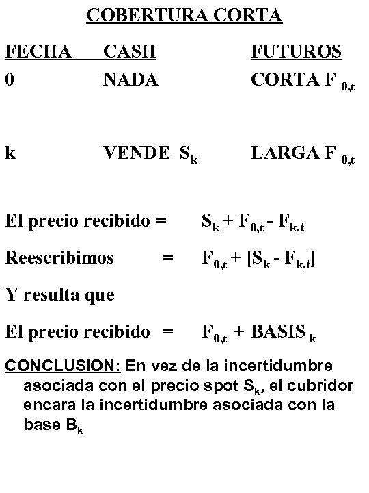 COBERTURA CORTA FECHA 0 CASH NADA FUTUROS CORTA F 0, t k VENDE Sk