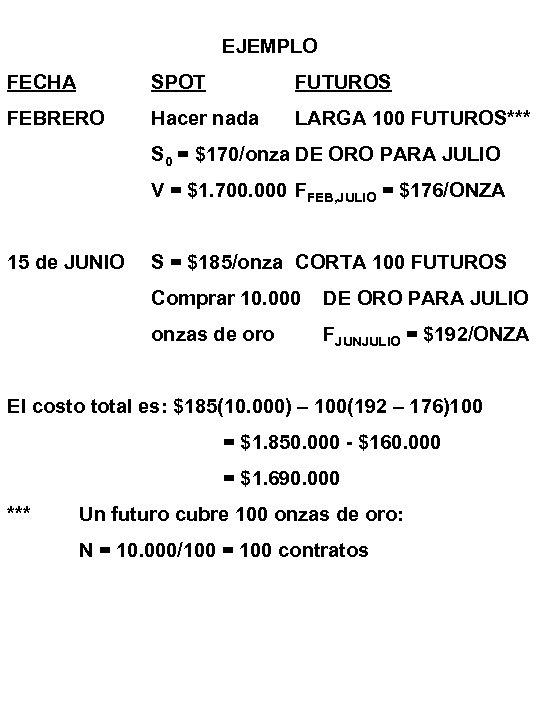 EJEMPLO FECHA SPOT FUTUROS FEBRERO Hacer nada LARGA 100 FUTUROS*** S 0 = $170/onza