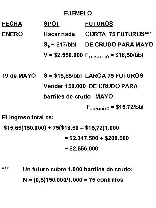 EJEMPLO FECHA SPOT FUTUROS ENERO Hacer nada CORTA 75 FUTUROS*** S 0 = $17/bbl
