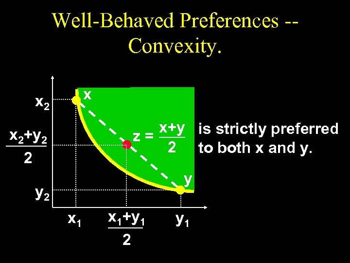 Well-Behaved Preferences -Convexity. x x 2 x+y is strictly preferred z= 2 to both