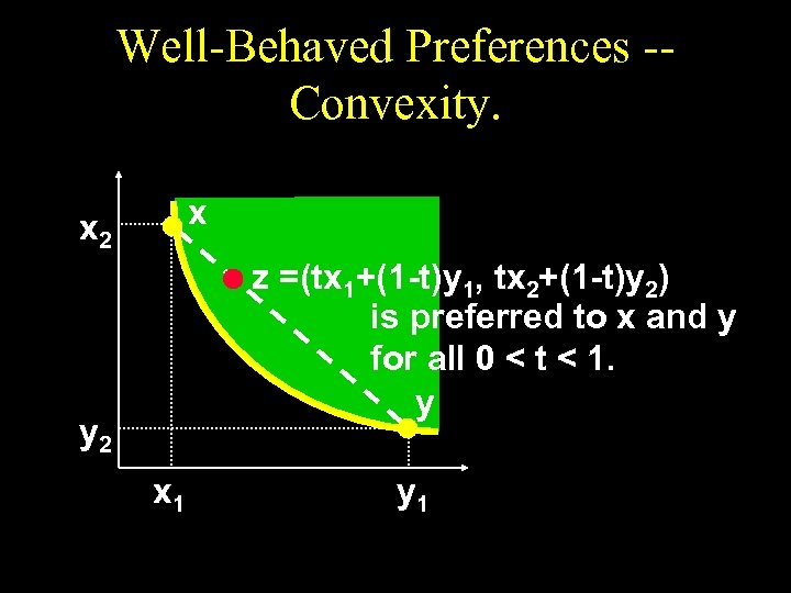 Well-Behaved Preferences -Convexity. x x 2 z =(tx 1+(1 -t)y 1, tx 2+(1 -t)y