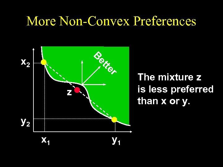 More Non-Convex Preferences B r te et x 2 z y 2 x 1