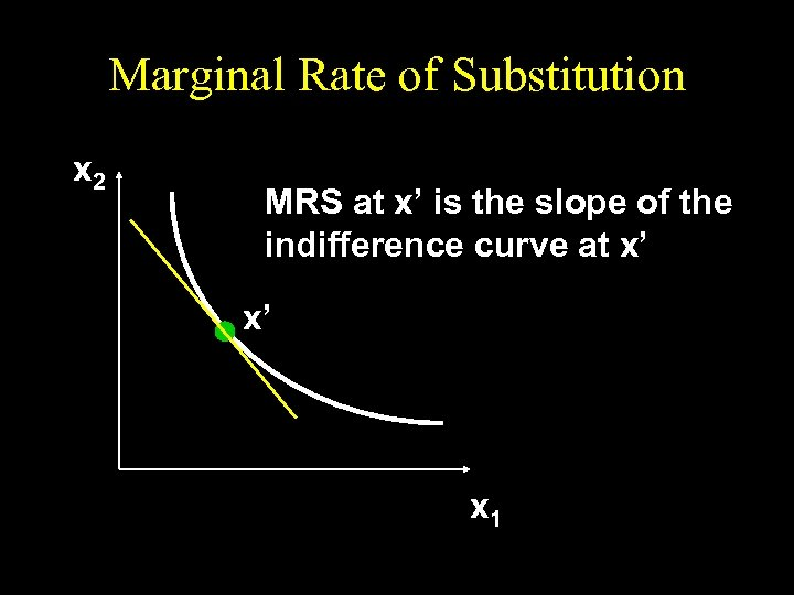 Marginal Rate of Substitution x 2 MRS at x' is the slope of the