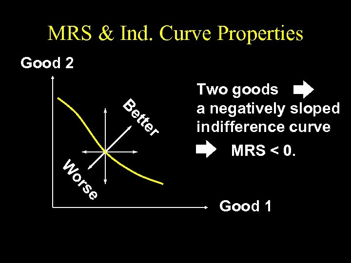 MRS & Ind. Curve Properties Good 2 r er tte ett Be B Two