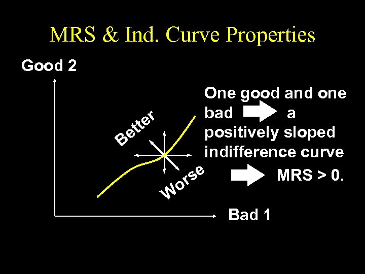 MRS & Ind. Curve Properties Good 2 One good and one bad a r