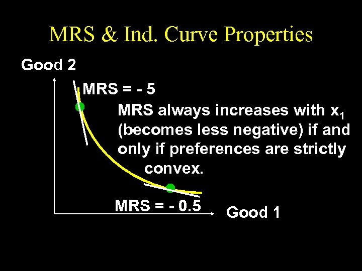 MRS & Ind. Curve Properties Good 2 MRS = - 5 MRS always increases