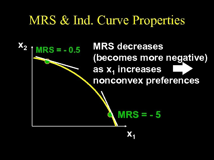 MRS & Ind. Curve Properties x 2 MRS = - 0. 5 MRS decreases