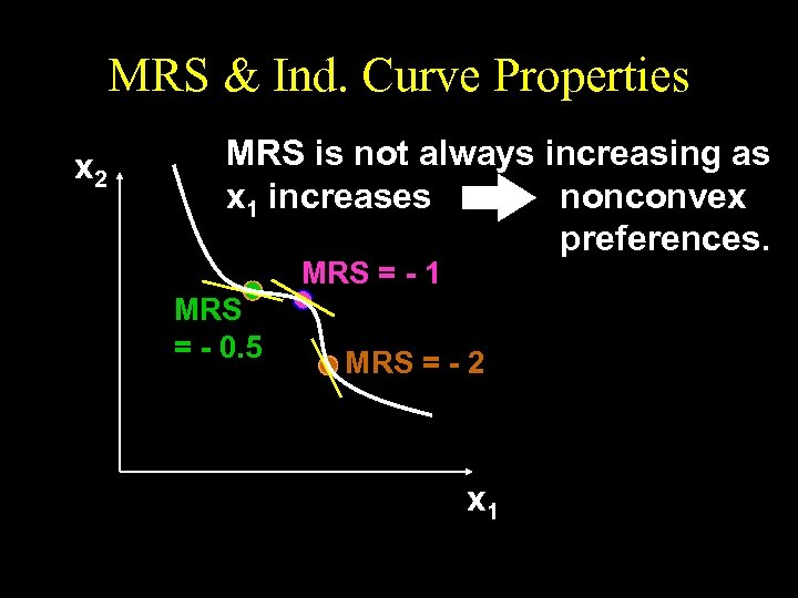 MRS & Ind. Curve Properties x 2 MRS is not always increasing as x
