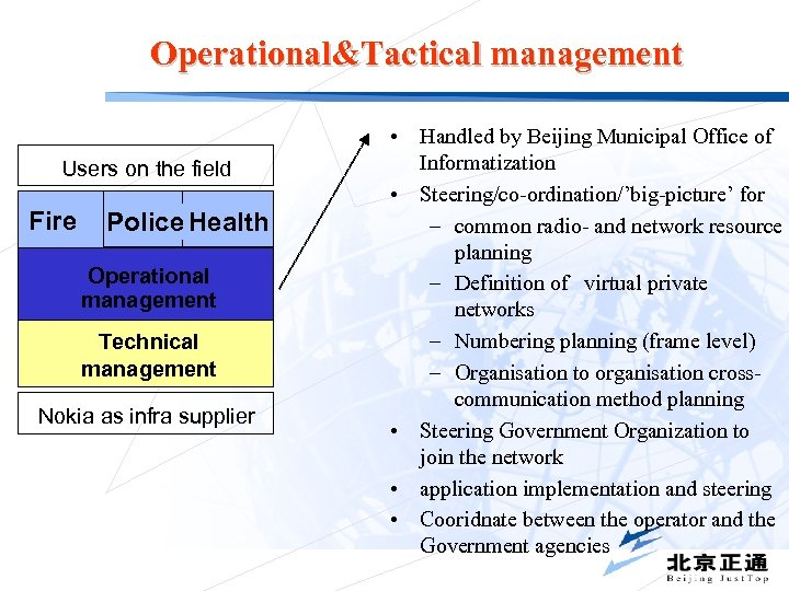 Operational&Tactical management Users on the field Fire Police Health Operational management Technical management Nokia