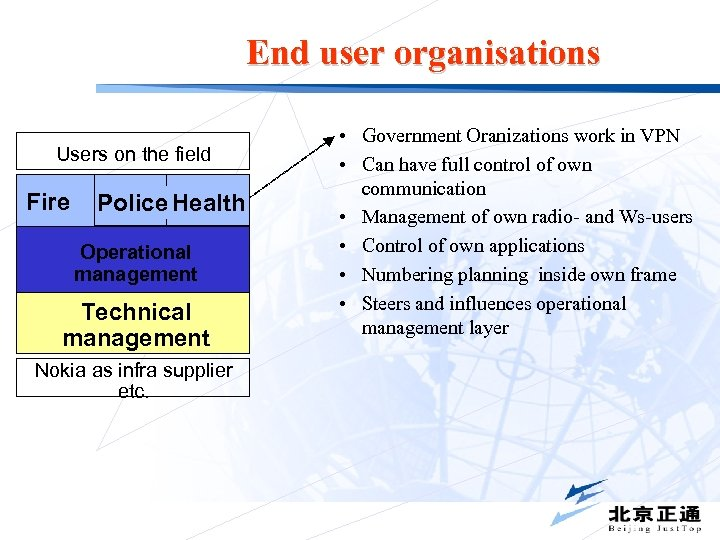 End user organisations Users on the field Fire Police Health Operational management Technical management