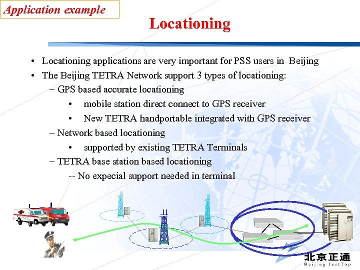 Application example Locationing • Locationing applications are very important for PSS users in Beijing