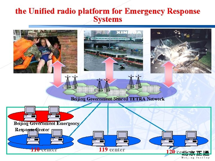 the Unified radio platform for Emergency Response Systems Beijing Government Shared TETRA Network Beijing