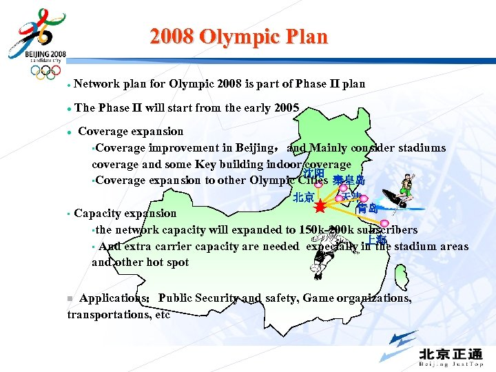 2008 Olympic Plan · Network plan for Olympic 2008 is part of Phase II