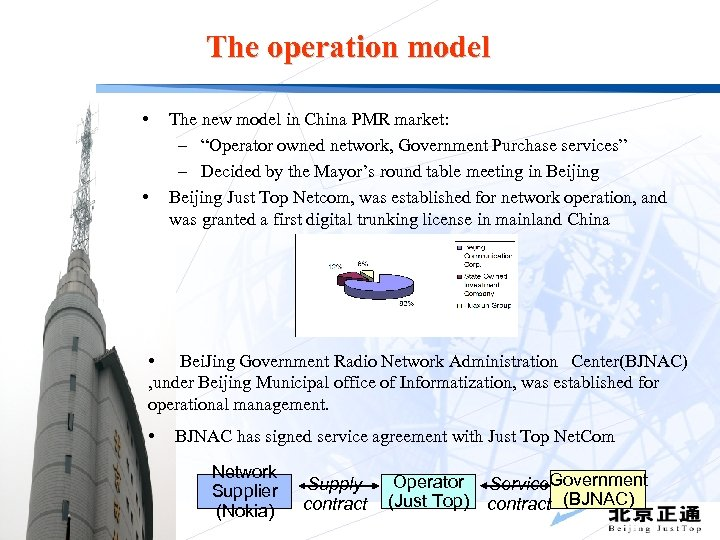 "The operation model • • The new model in China PMR market: – ""Operator"