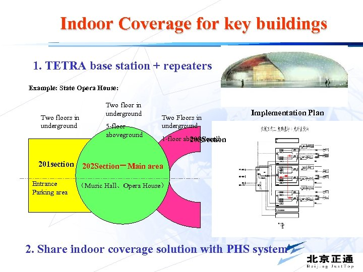 Indoor Coverage for key buildings 1. TETRA base station + repeaters Example: State Opera