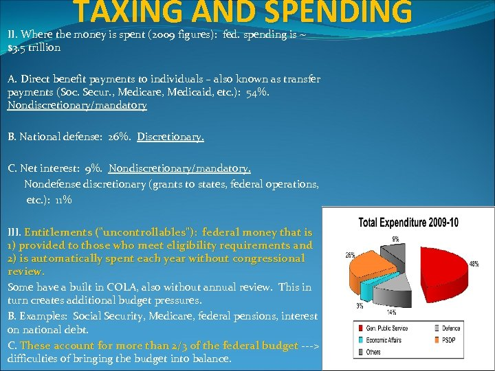 TAXING AND SPENDING II. Where the money is spent (2009 figures): fed. spending is