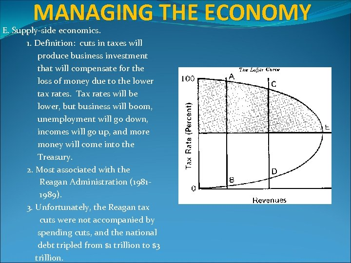MANAGING THE ECONOMY E. Supply-side economics. 1. Definition: cuts in taxes will produce business