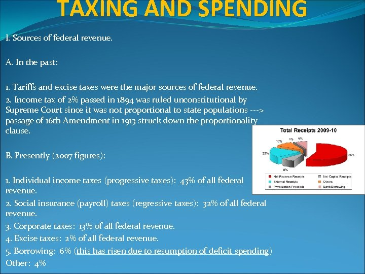 TAXING AND SPENDING I. Sources of federal revenue. A. In the past: 1. Tariffs