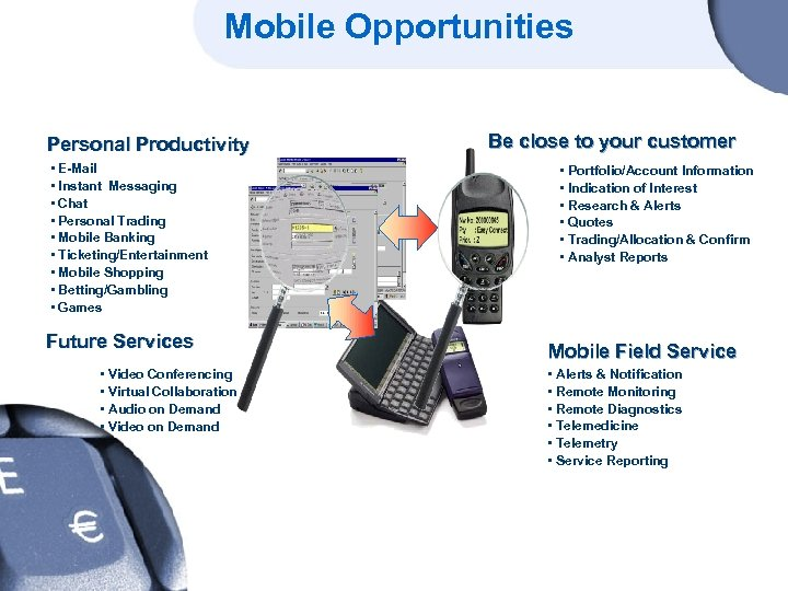 Mobile Opportunities Personal Productivity • E-Mail • Instant Messaging • Chat • Personal Trading
