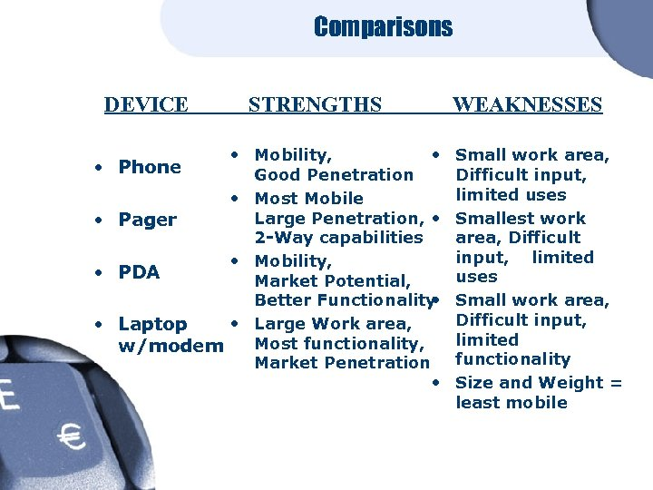 Comparisons DEVICE STRENGTHS • Mobility, • Good Penetration • Most Mobile Large Penetration, •