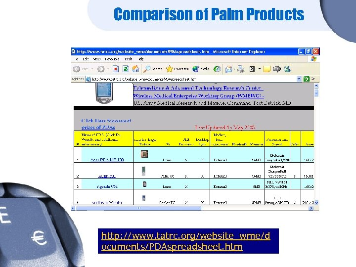 Comparison of Palm Products http: //www. tatrc. org/website_wme/d ocuments/PDAspreadsheet. htm