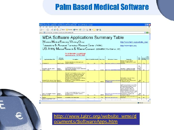 Palm Based Medical Software http: //www. tatrc. org/website_wme/d ocuments/Software. Apps. htm