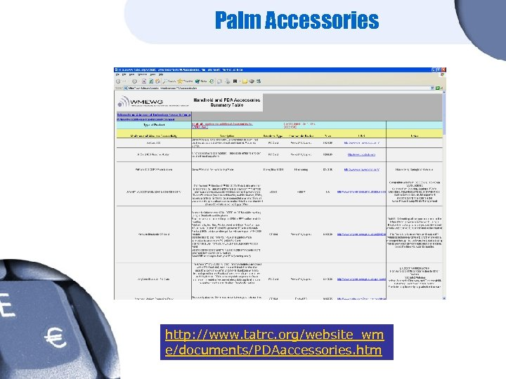 Palm Accessories http: //www. tatrc. org/website_wm e/documents/PDAaccessories. htm