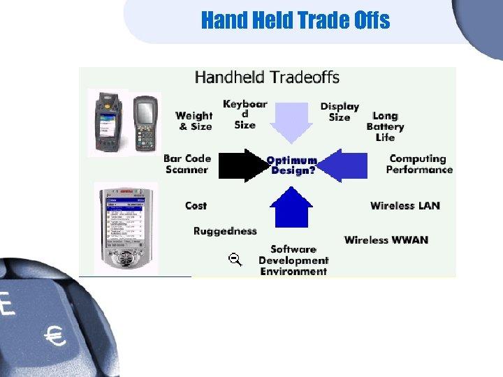 Hand Held Trade Offs