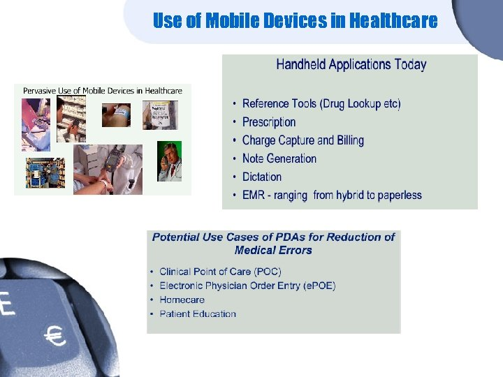 Use of Mobile Devices in Healthcare