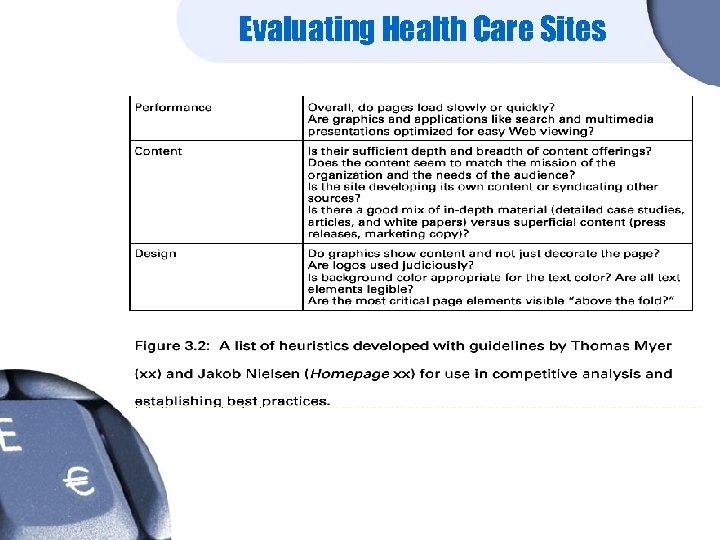 Evaluating Health Care Sites