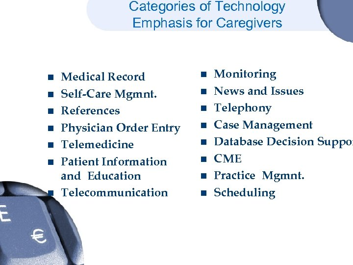 Categories of Technology Emphasis for Caregivers n n n n Medical Record Self-Care Mgmnt.